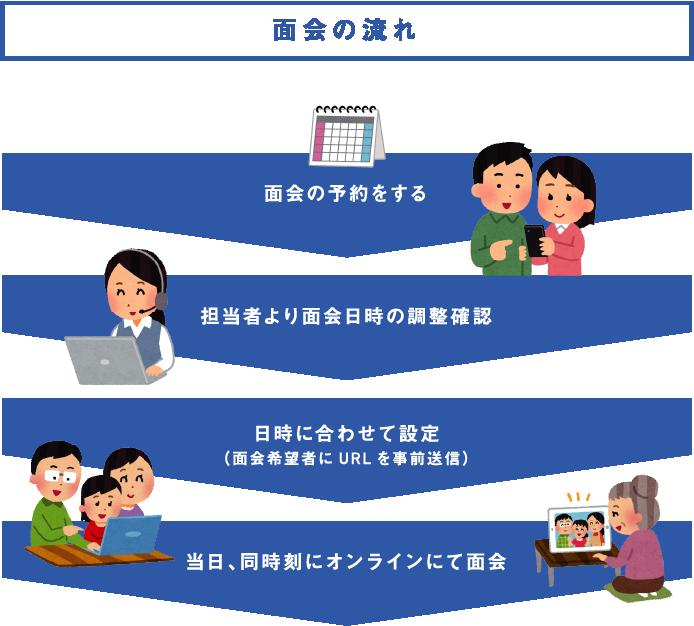 menkai_description3